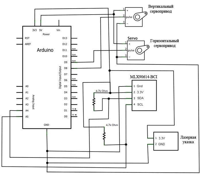 Схема подключения датчика и сервоприводов к микроконтроллеру