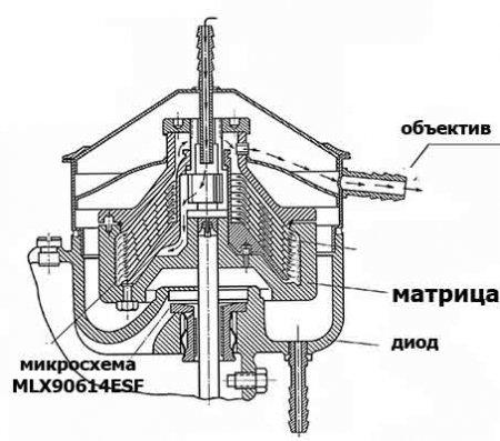 Схема тепловизора