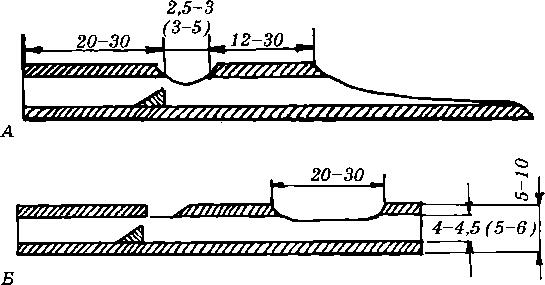Схема манка из кости