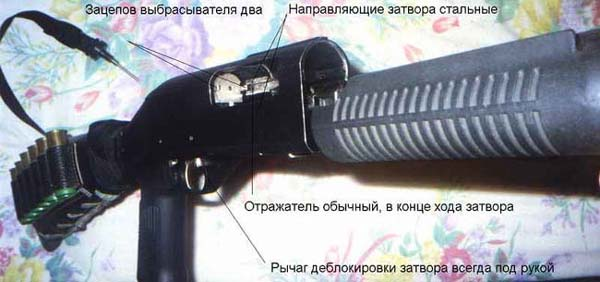 Помповое ружьё Remington 870 - конструкция