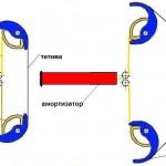 Конструкция лука-рогатки
