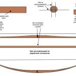 Простая конструкция индейского лука