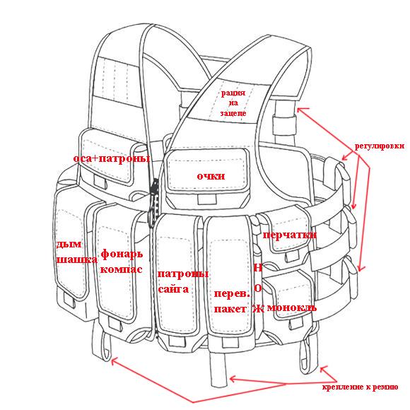 жилет-патронташ с указанием функций ячеек