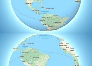 Интересные факты про антарктиду для детей