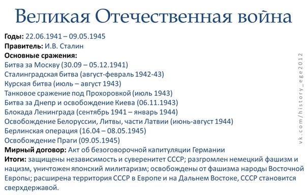 названия военных операций