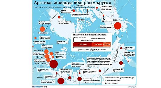 территориальные претензии к россии