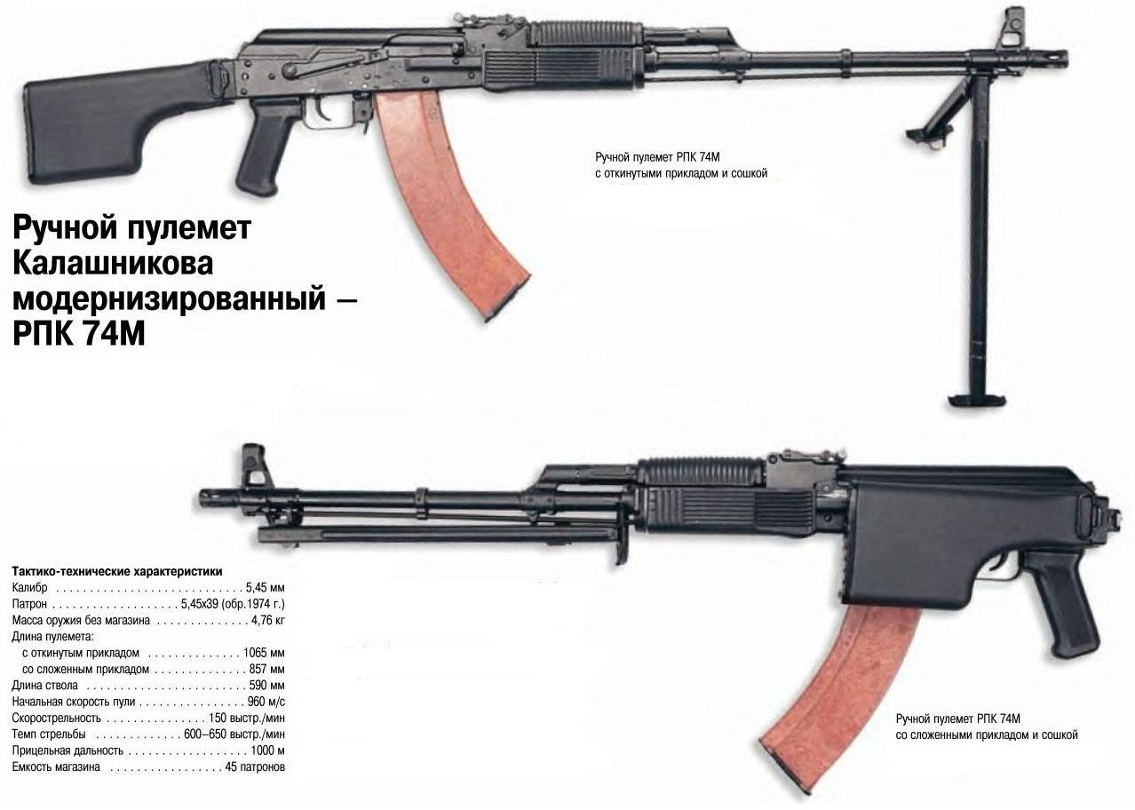 ттх рпк 74