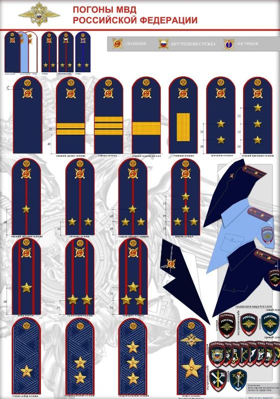 младший сержант погоны