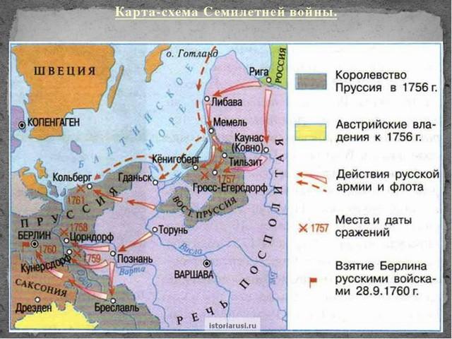 взятие берлина русскими войсками 1760