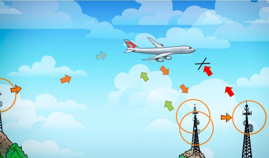 нужно ли выключать телефон в самолете