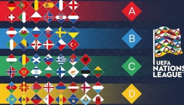 лига наций была создана