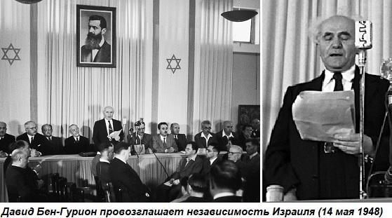 основатель израиля