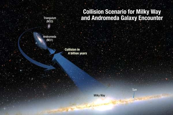 как найти галактику андромеды на ночном небе