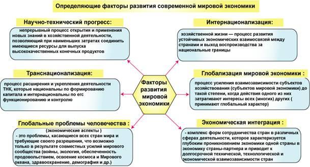 роль и место россии в современном мире