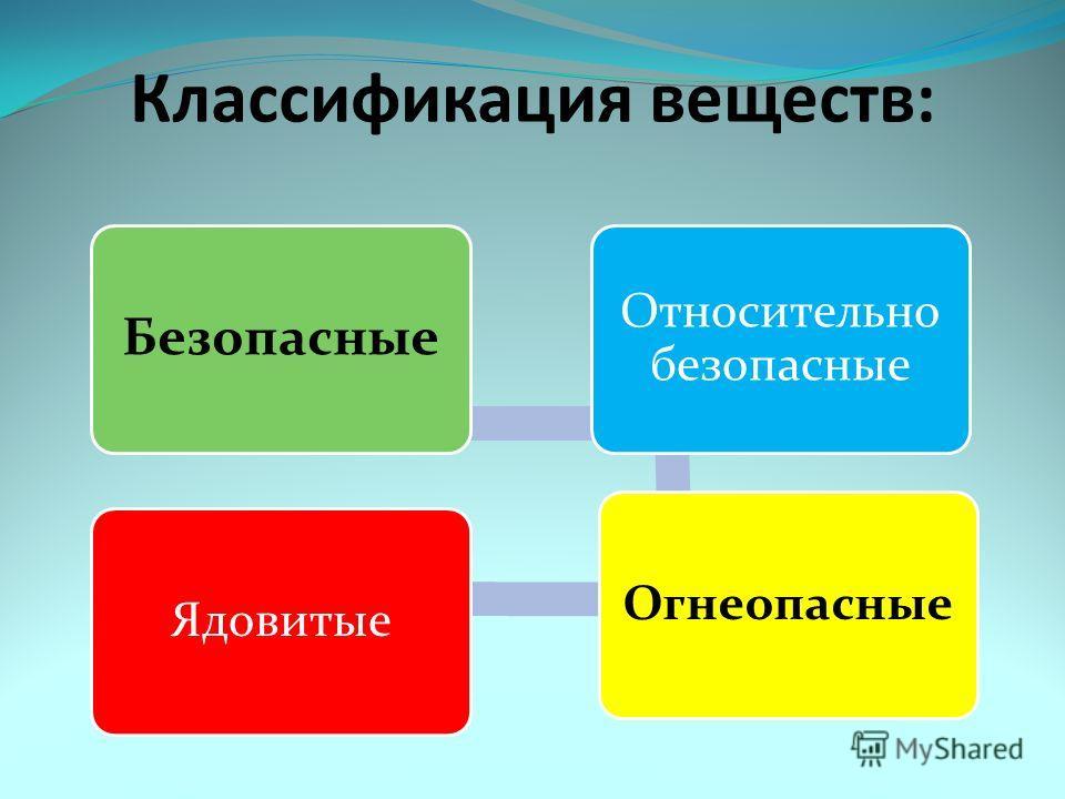 основные типы отравляющих веществ