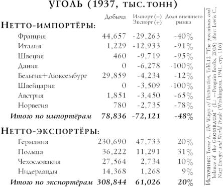 итоги и уроки второй мировой войны