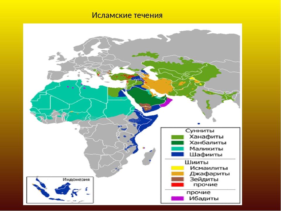 ветви ислама