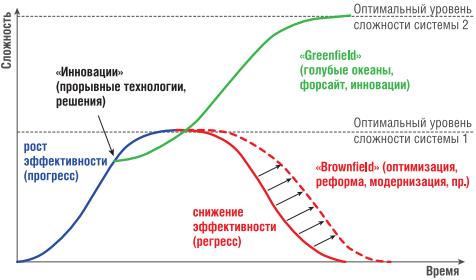 российские разработки