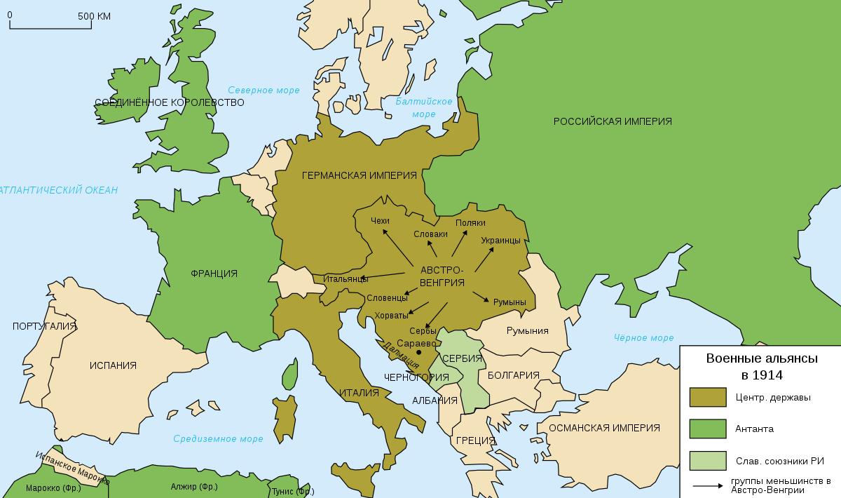 страны участницы первой мировой