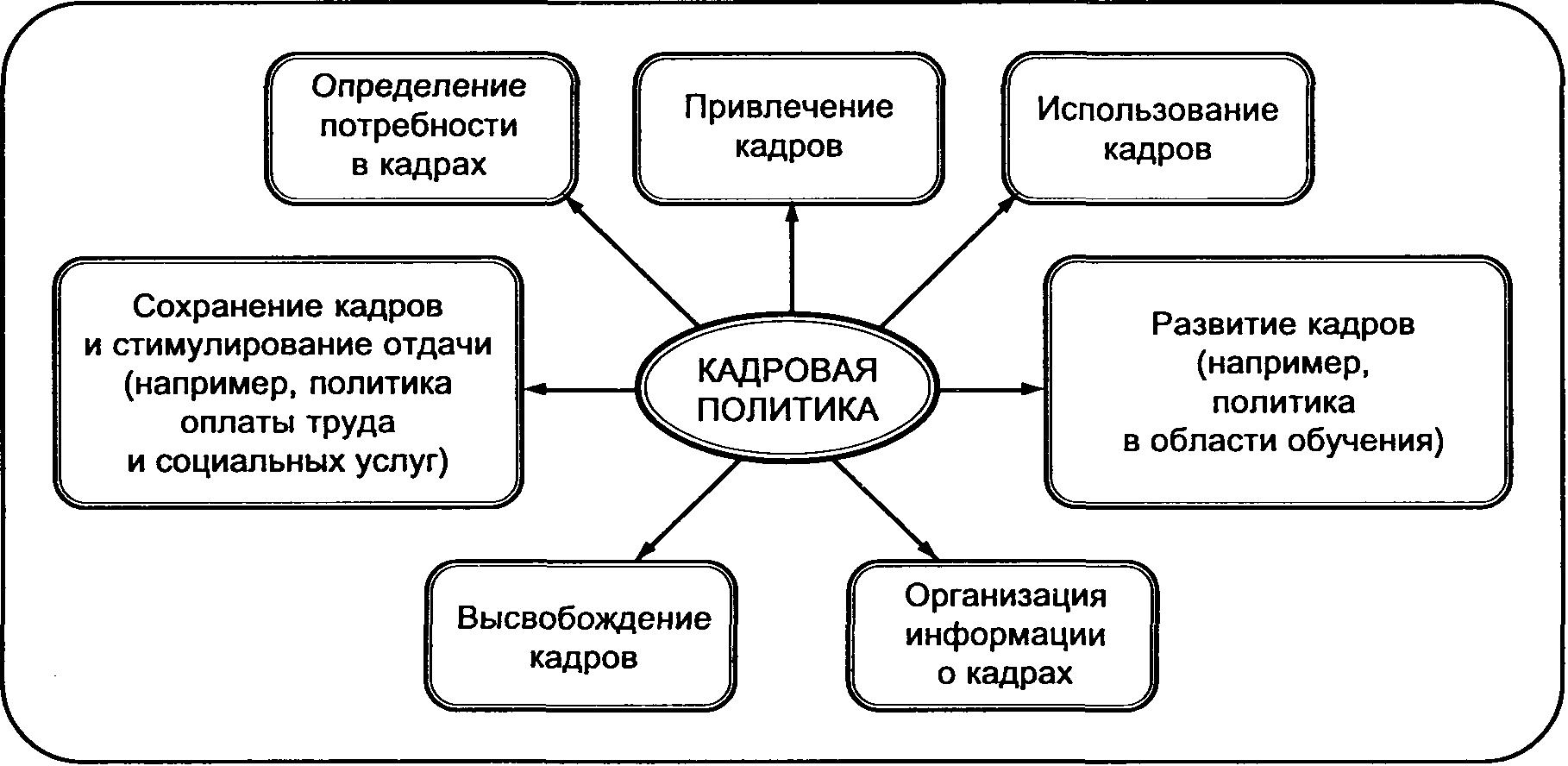 ао ижевский электромеханический завод купол