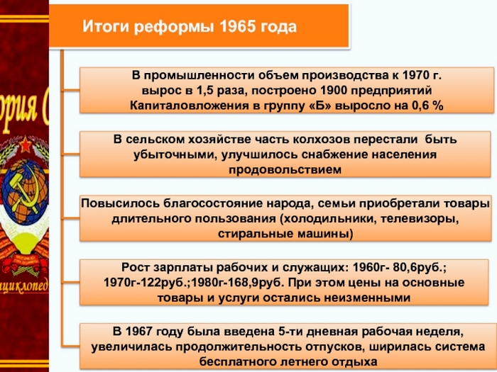 косыгинская реформа 1965 кратко