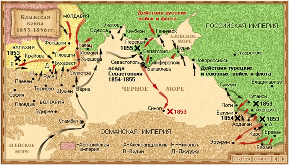адмирал корнилов биография