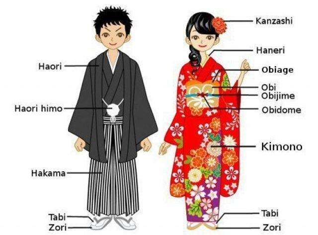 кимоно япония