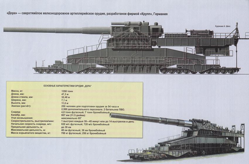 самая большая немецкая пушка