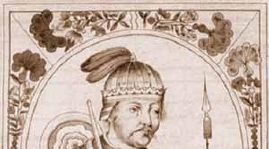 гибель князя святослава игоревича