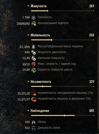 фердинанд танк википедия