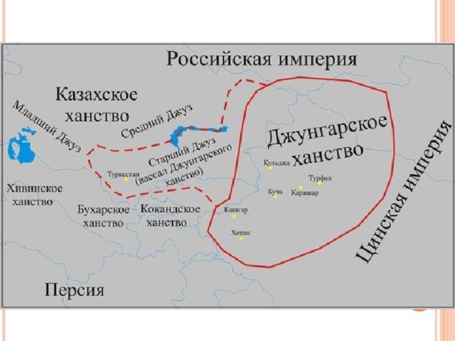 джунгары и казахи