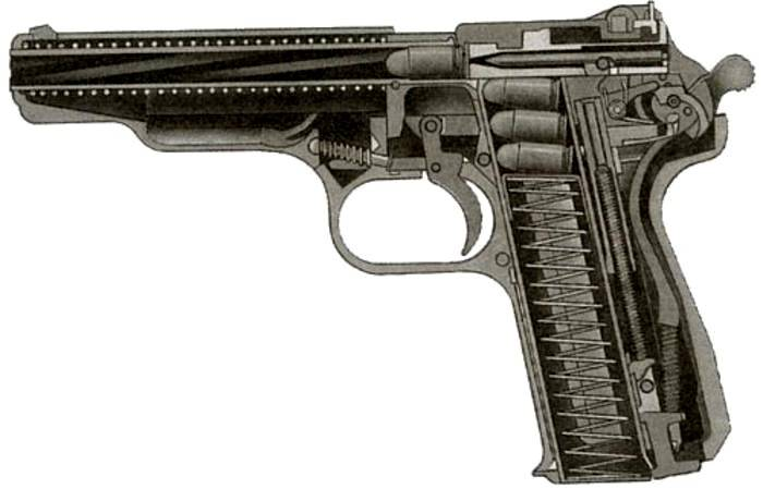 гром оружие