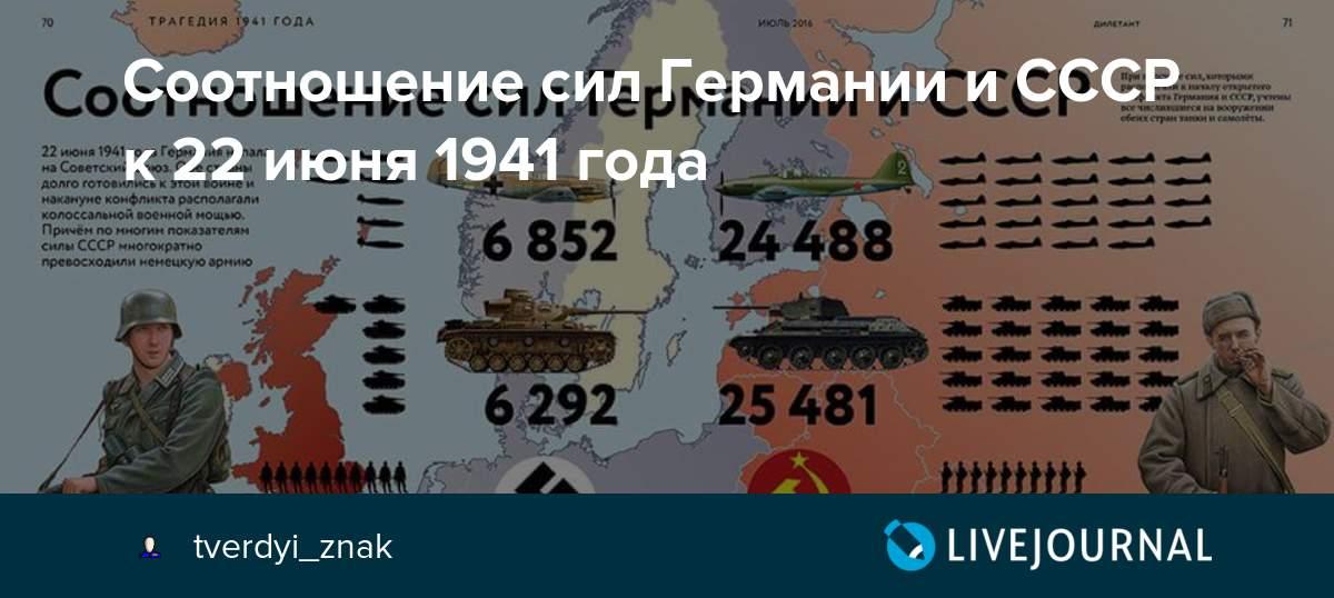 советские вооруженные силы