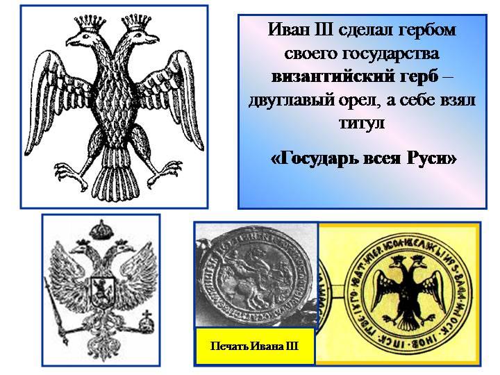 принятие титула государь всея руси