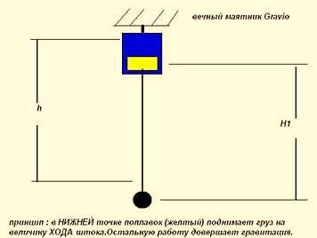 квантовый двигатель леонова