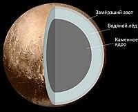 расстояние до плутона в световых годах