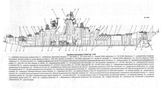 киров корабль