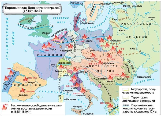 причины крушения империи наполеона