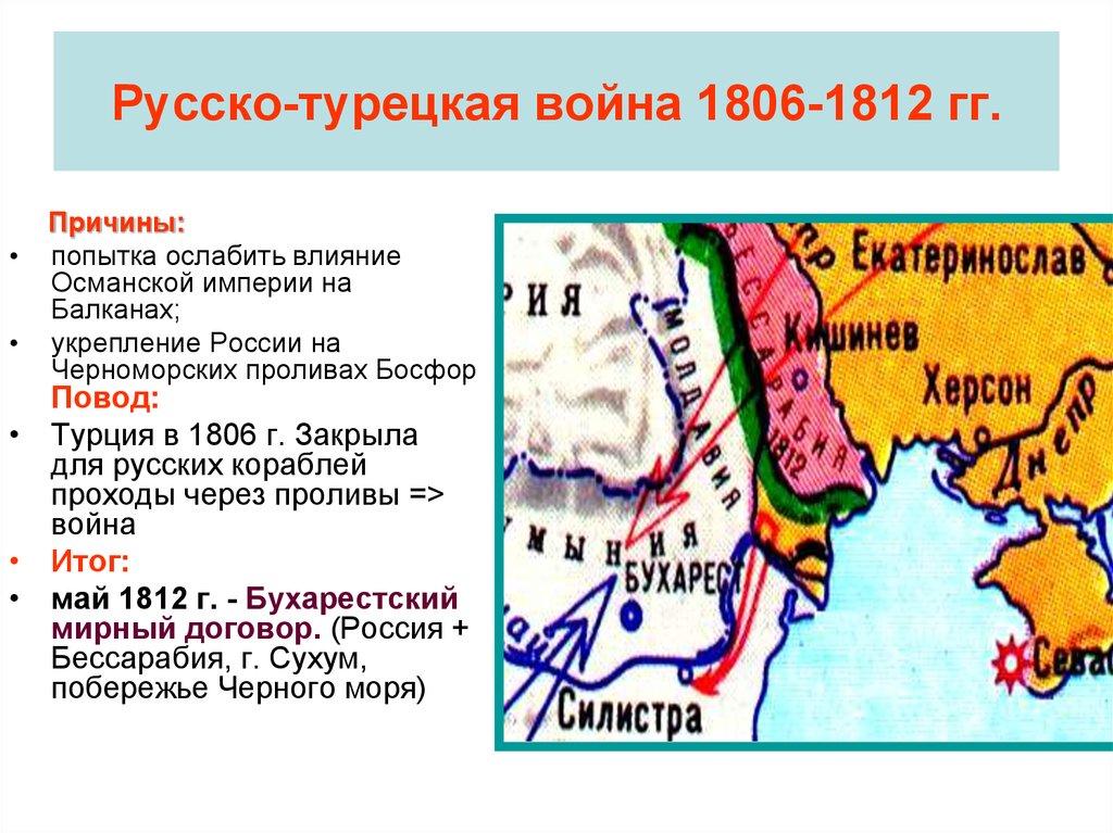 русско турецкая война 1806 1812 годов причины
