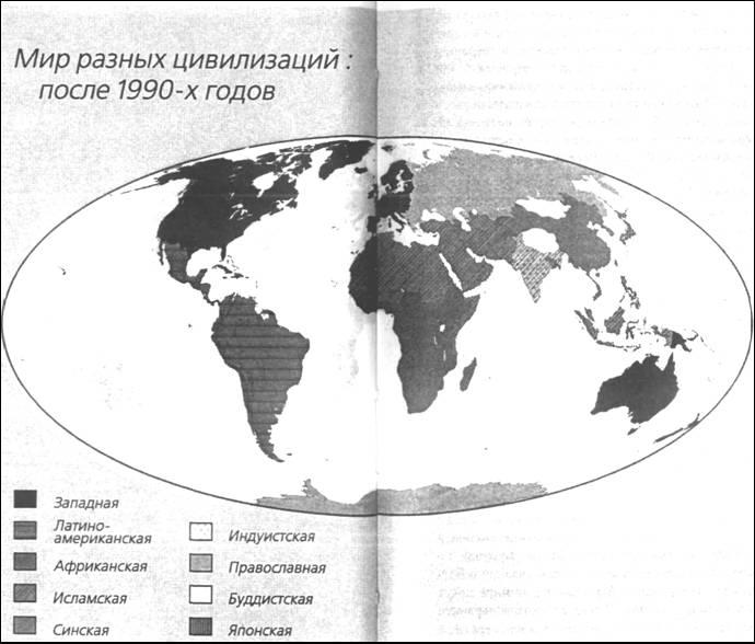 характерные черты западной цивилизации