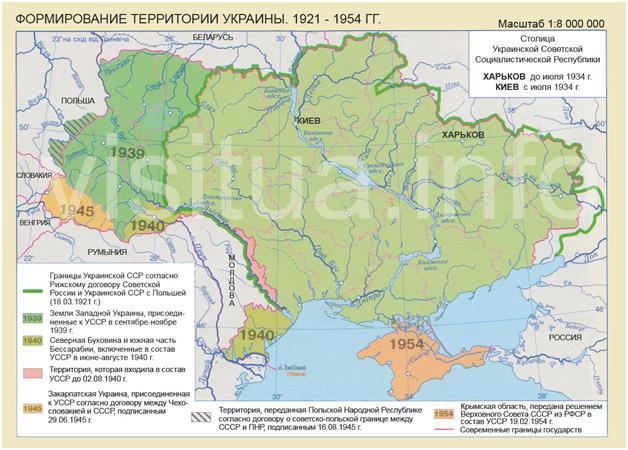 украинская республика