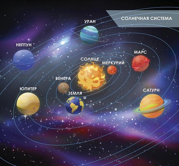 размер нашей галактики