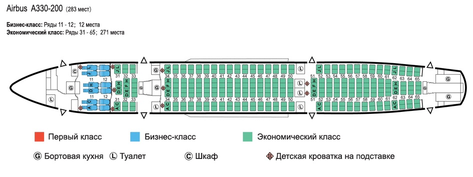 аэробус а332 схема салона