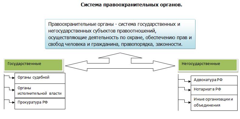 структура генпрокуратуры рф