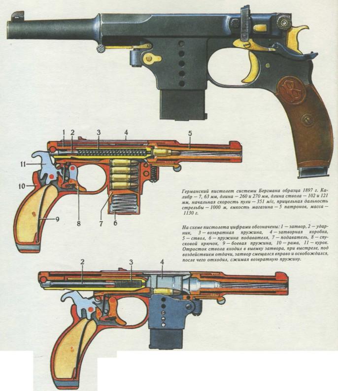 револьвер схема