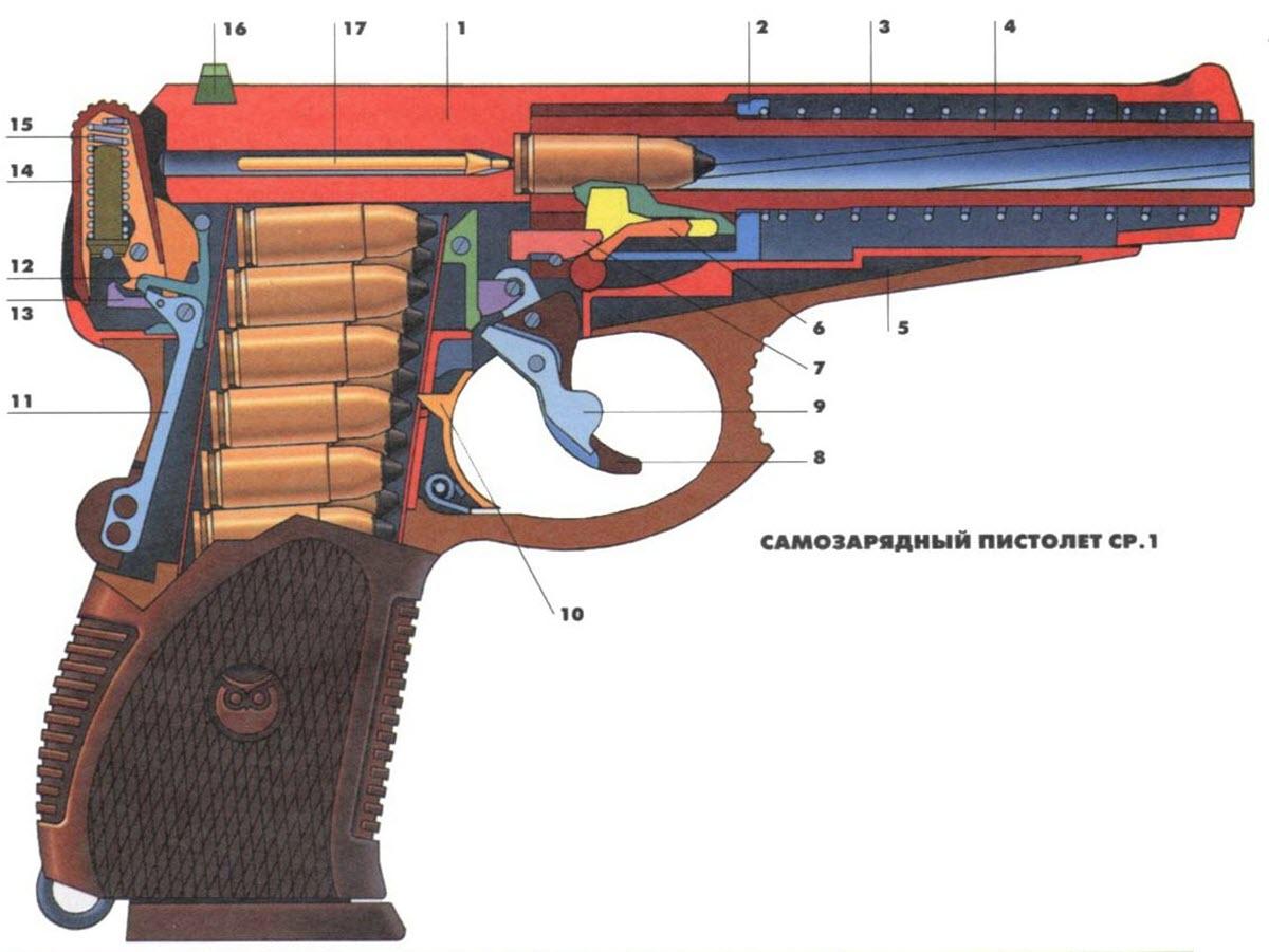 пистолет вектор