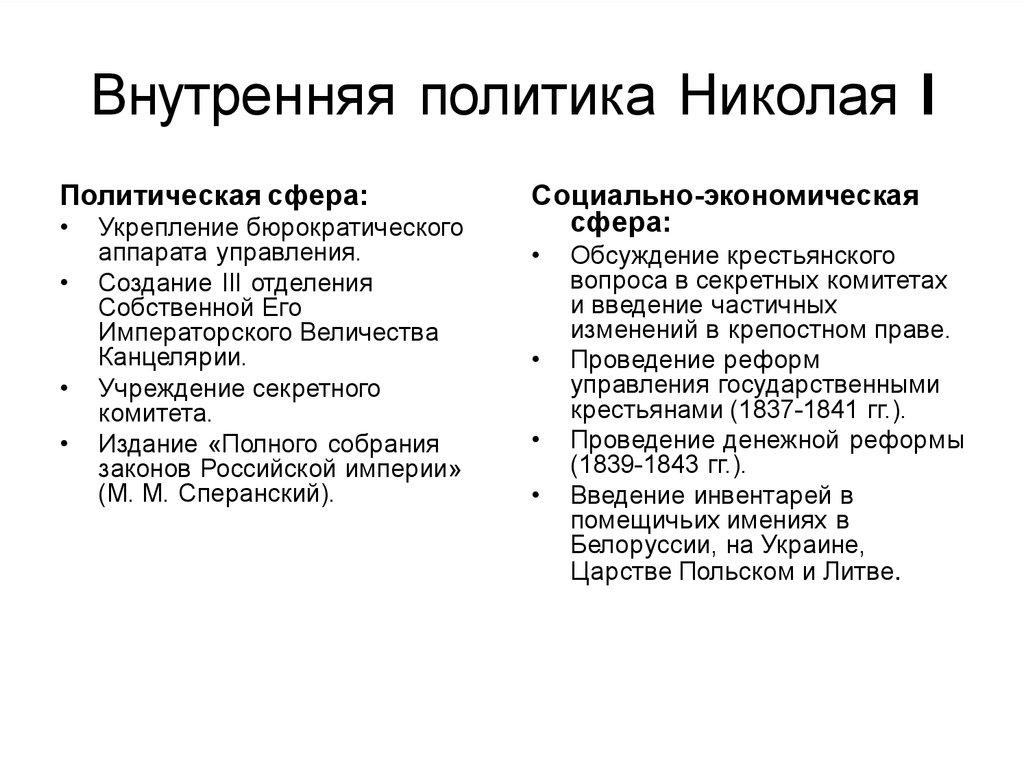 учреждение корпуса жандармов год