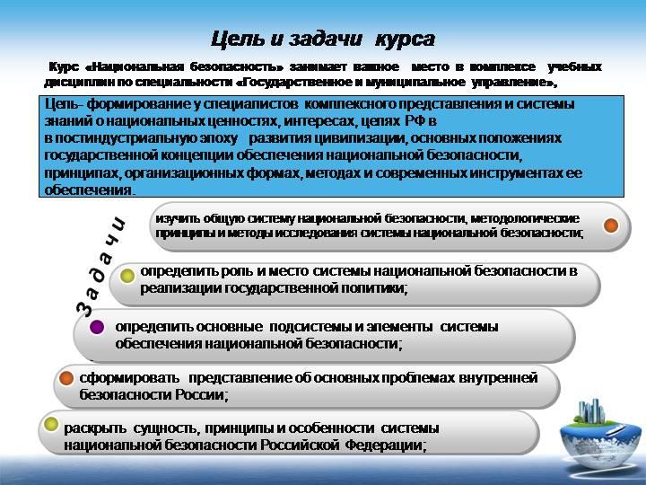 национальная безопасность россии доклад