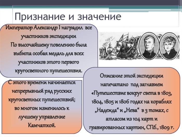 первой российской кругосветной экспедицией командовали