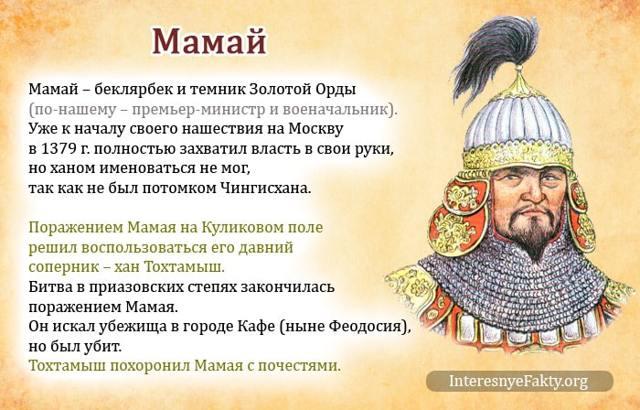 дмитрий донской куликовская